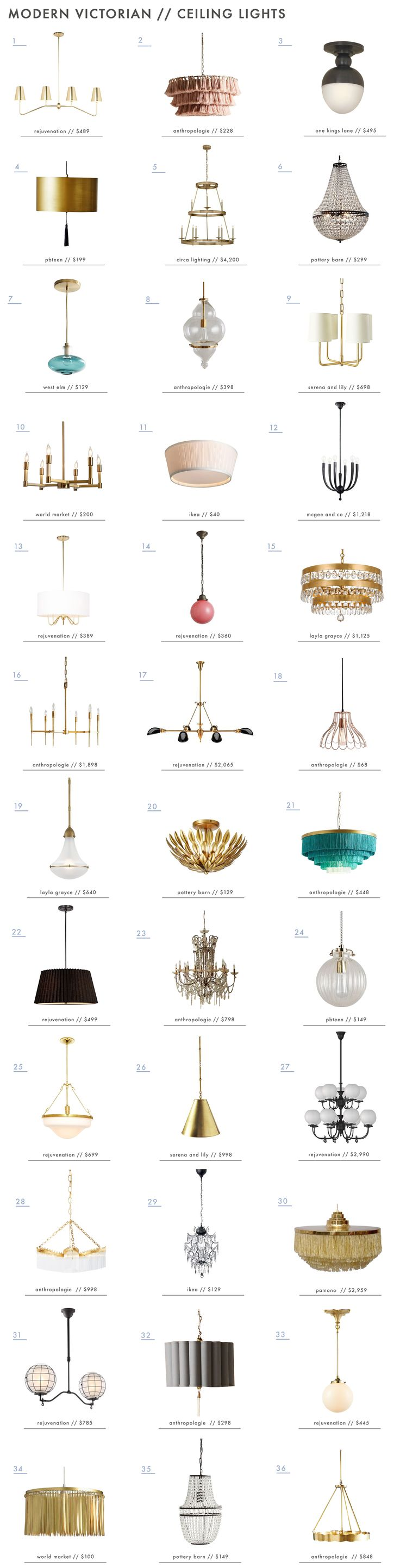 Achieving The Modern Victorian Style Lighting