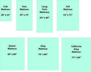 A Quick Reference Guide to Standard Mattress Sizes: Which Mattress Size Do You Need?