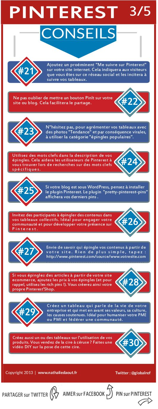 6951 best Online Reputation Repair images on Pinterest Inbound - successful sales letter tips