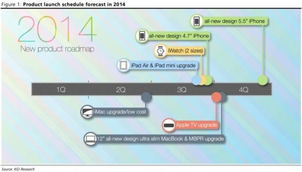 Is Apple releasing a new Mac Mini in 2014? The suspicion heightens...