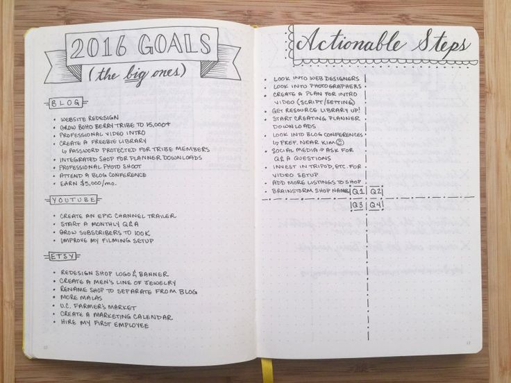 """Using a #bulletjournal to set and achieve goals on Boho Berry.  I like how she has the """"Actionable Steps"""" for each quarter on the opposite page."""