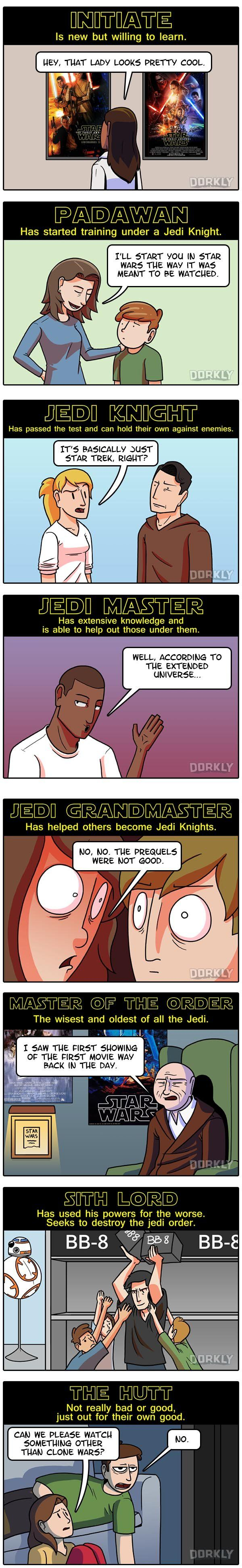 I am a Jedi Knight, but my friend is a Jedi Master.