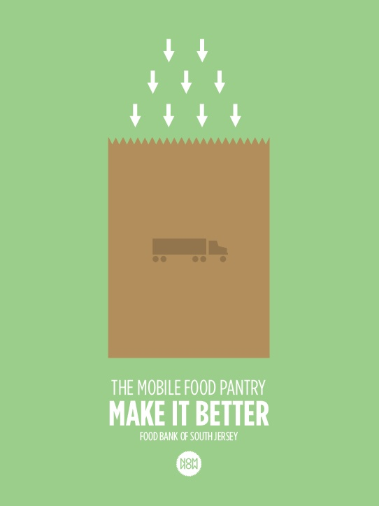 Food Bank Poster Design Infographic Food Bank Food