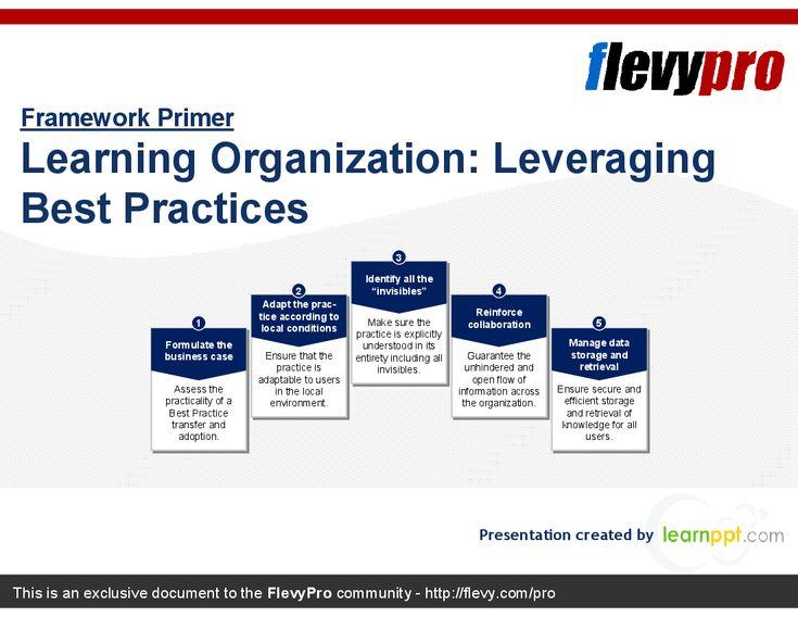 Learning Organization Leveraging Best Practices Https Flevy Com Browse Flevypro Doc 3841 Globalization And The R Learning Organization Learning Organization