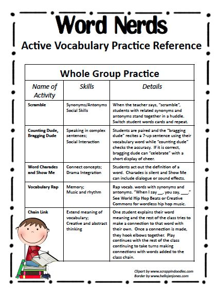 Fourth Grade Flipper: Word Nerds Ideas for vocabulary practice