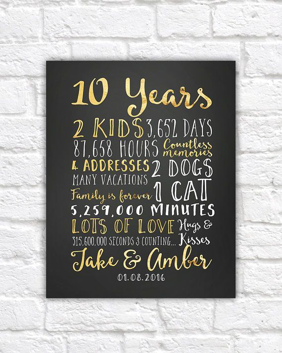 10 Yr Wedding Anniversary Gift Ideas : Wedding Anniversary Gifts for Him, Paper, Canvas, 10 Year Anniversary ...
