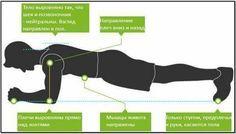 Планка — прекрасное упражнение для тренировки всего тела. Оно укрепляет мышцы спины, пресса, ног и рук, улучшает гибкость, осанку и чувство равновесия. Это универсальное упражнение можно делать дома или в тренажёрном зале, в отпуске или после работы, утром или вечером, в спортивной экипировке или в