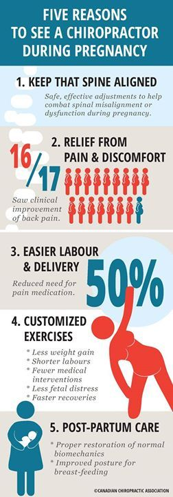 375 Best Images About Chiropractic On Pinterest Massage