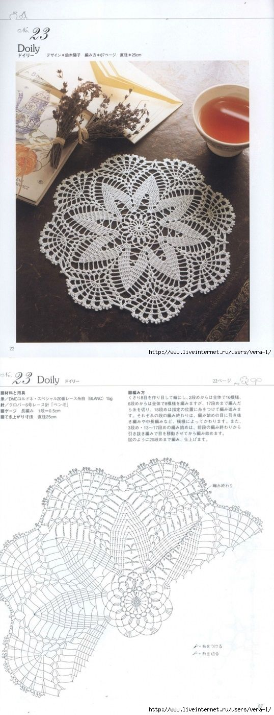 Contemporáneo Los Patrones De Crochet Gratuito A Su Moderno Ideas ...