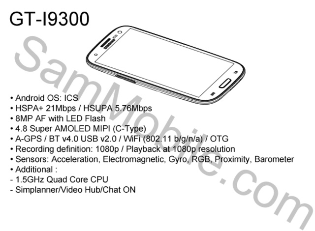 Samsung Galaxy S3 pictured in draft service manual?