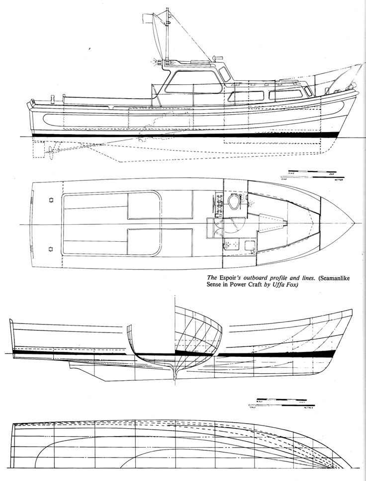semidisplacement of hull form Many s/d's do not slap & bang when planing due to their hull form, although at displacement speeds there will be some roll easily controllable under way by getting up on the plane if conditions allow, but at anchor not much you can do about it.