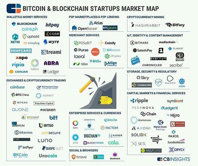 bitcoin blockchain news