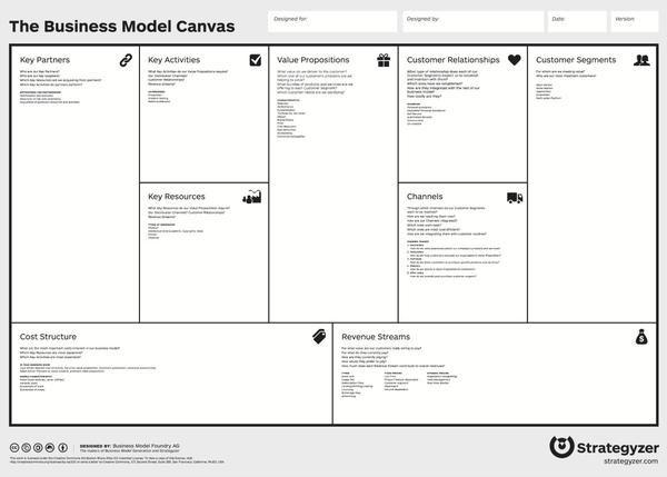 Más de 25 ideas increíbles sobre Plantilla de propuesta de negocio - feedback form word template