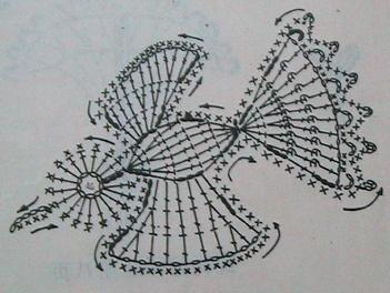 Crochet bird chart