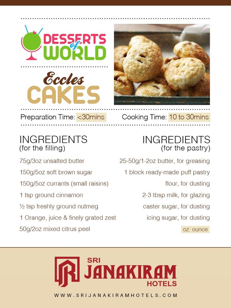 Eccles Cakes - ingredients volunteered in this cake preparation.