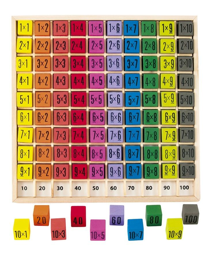 Multiplication table 100x100 free printable 12 model for 100x100 multiplication table printable