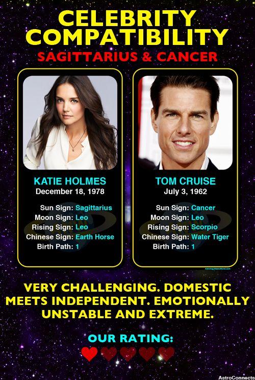 Horoscope Celebrity (Horoscope-celebrity.com) full social ...