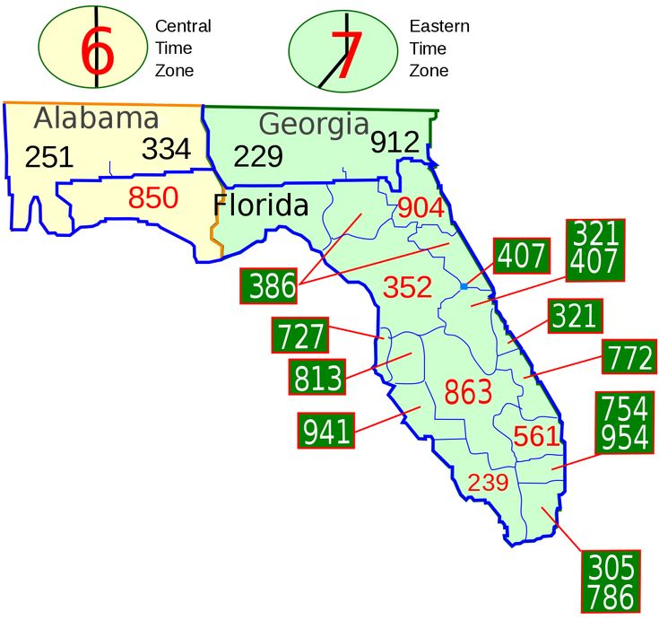 Today I learned the area code for Cape Canaveral in Florida is 321 to mimic the countdown sequence of space craft launches.