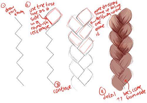 How to draw braids. Useful :)