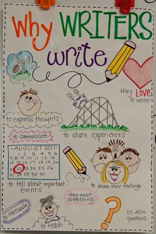 Why Writers Write: Laminate, velcro, and have a laminated star that moves to which reason we have for that writing specific unit.