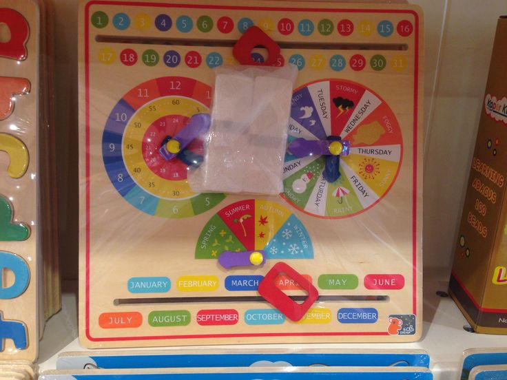 $25 treehouse Chatswood chase  Weather date time board