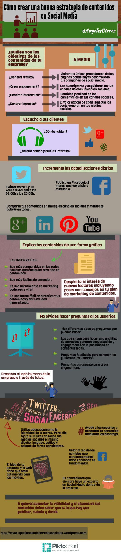 Cómo crear una buena estrategia de contenidos en Redes Sociales #infografia #socialmedia