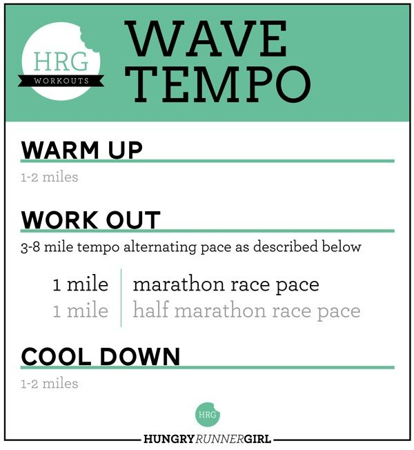 Best Running Workouts Images On   Running Workouts
