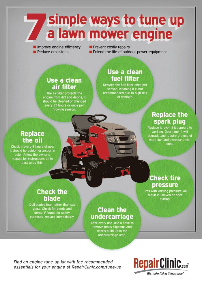 7 simple ways to make lawn mowers run like new. #lawn #care #diy