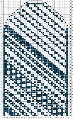 "knittiana!: Free Chart to Try II ""Carola's Mitts"" knit chart fair isle mittens"