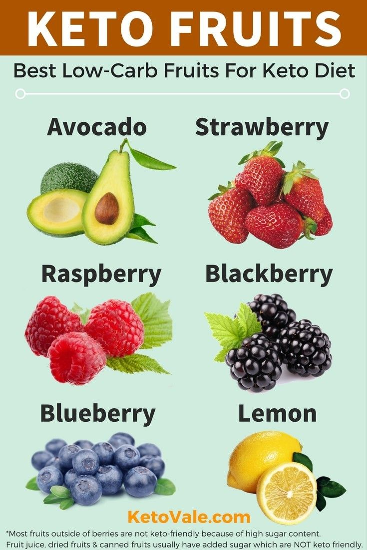 Keto Fruits List - Best Low Carb Fruits For Ketogenic Diet