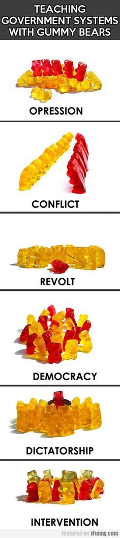 Teaching Government Systems With Gummy Bears...