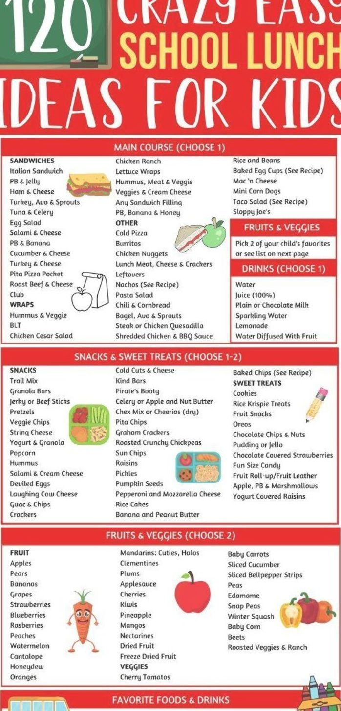 These school lunch ideas for kids are the BEST Now I have so ...