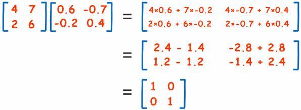 matrix inverse 2x2 ex2
