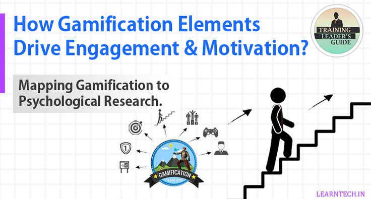 How Do Gamification Elements Motivate Learners? | Aman Deep Dubey | Pulse | LinkedIn