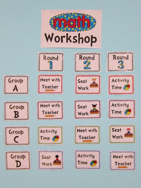 math workshop organization chart...nice idea. I would add a technology group and fact fluency