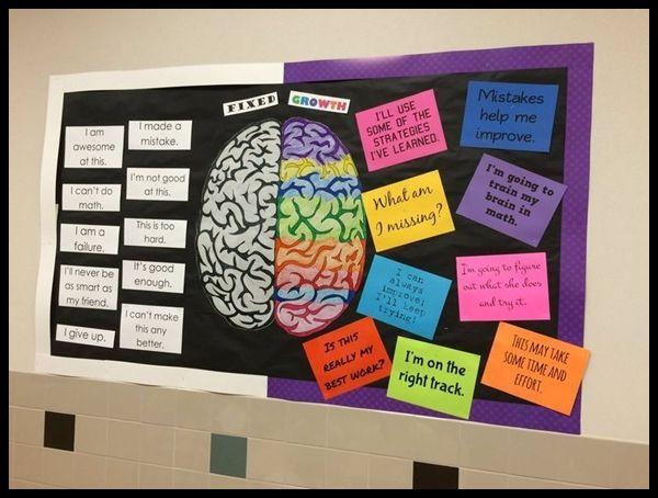 Pin By Whitneystapleton On Bulletin Board Ideas Growth Mindset