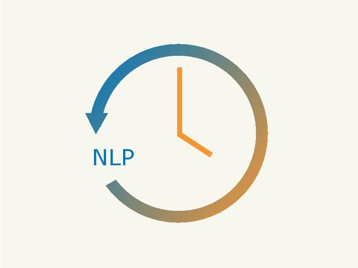 NLP Geschichte - Salzmann-Coaching