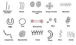 australian aboriginal art symbols - Google Search