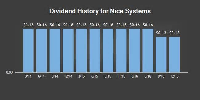 Nice Systems Ltd. (nice) to Issue Quarterly Dividend of $0.13 on December 6th #systems #issue #quarterly #dividend #december