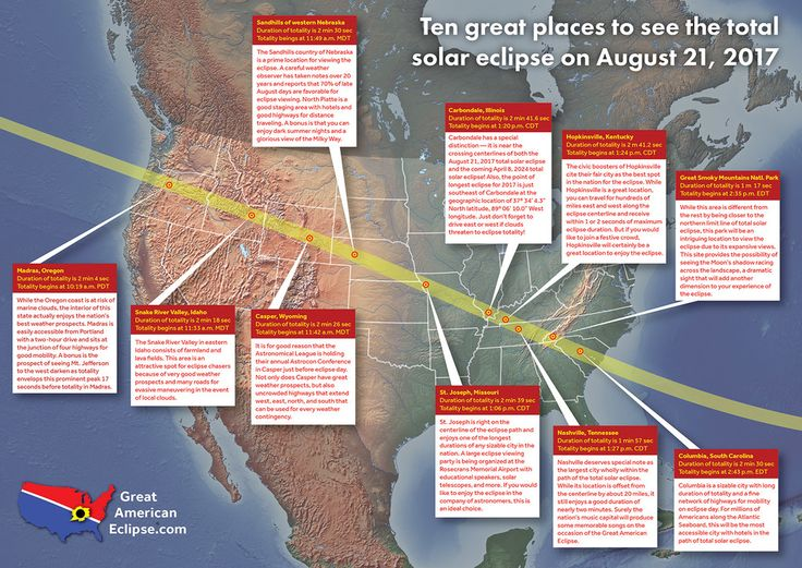 Where's the best place to see the August 21, 2017 eclipse? Here are 10 great viewing spots to gaze upon nature's grandest spectacle.