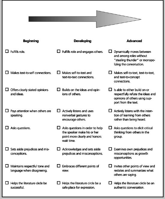 RUBRIC FOR A PERSUASIVE PRESENTATION