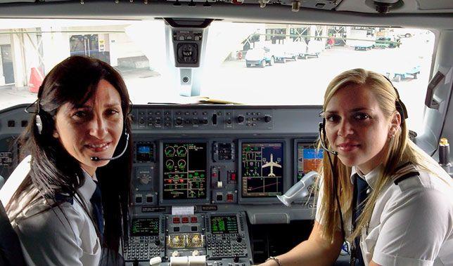 Pilotos de Austral