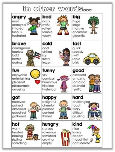 These reference charts aim to expand your students' vocabulary and to spice up their writing. You can hang them up in your writing center or have your students glue them in their writing journals. They will also be handy when talking about different shades of meaning.