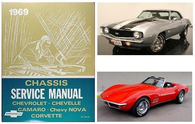 Chevrolet Service Manuals Pdf Workshop Manuals Repair Manuals