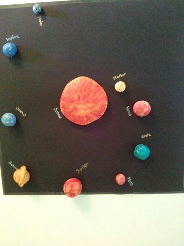 Salzteig-Sonnensystem