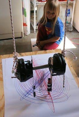 Harmonograph experiment