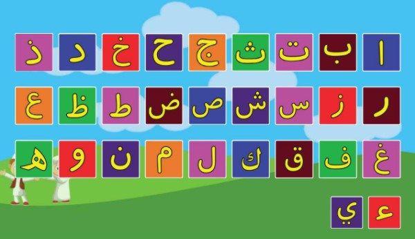 Belajar Cara Membaca Dan Menulis Huruf Hijaiyah Arab Dengan