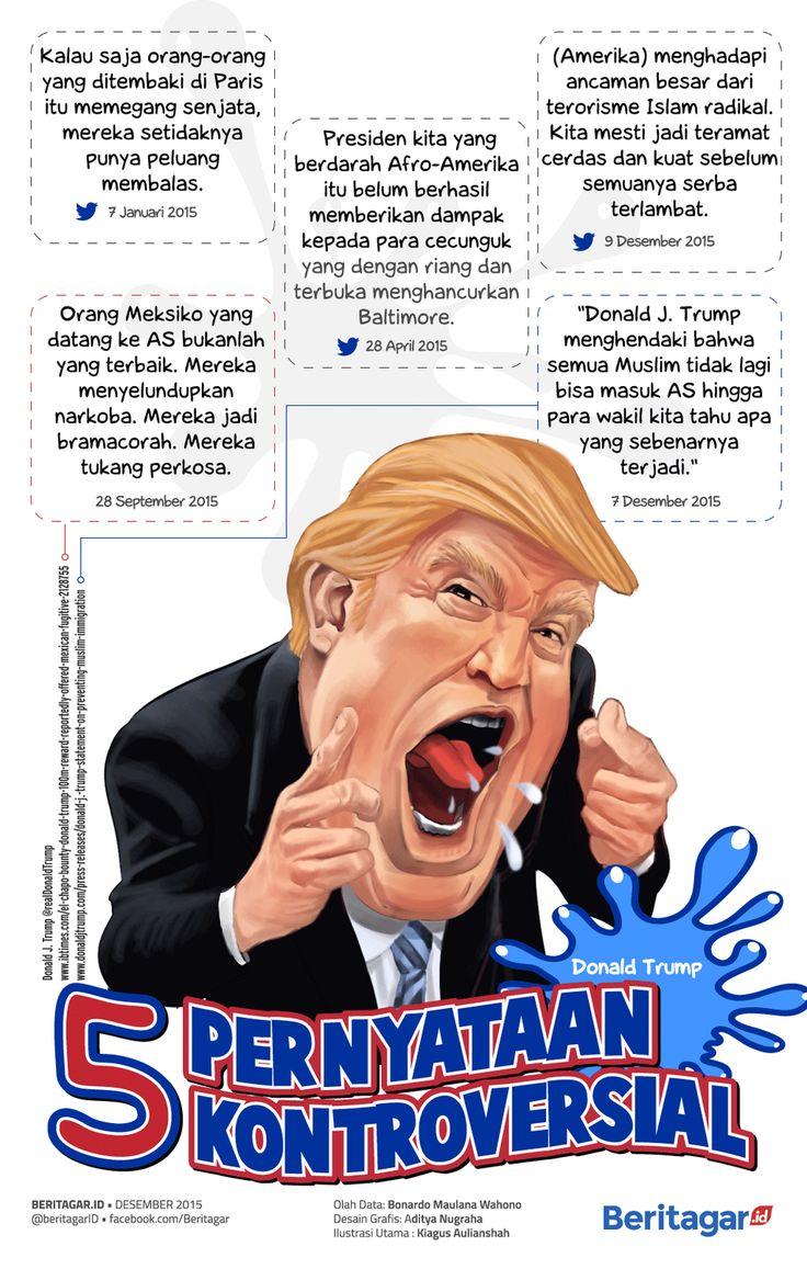 BIKIN PANAS   Lontaran kontroversial Trump menggerahkan banyak pihak bahkan di luar AS.