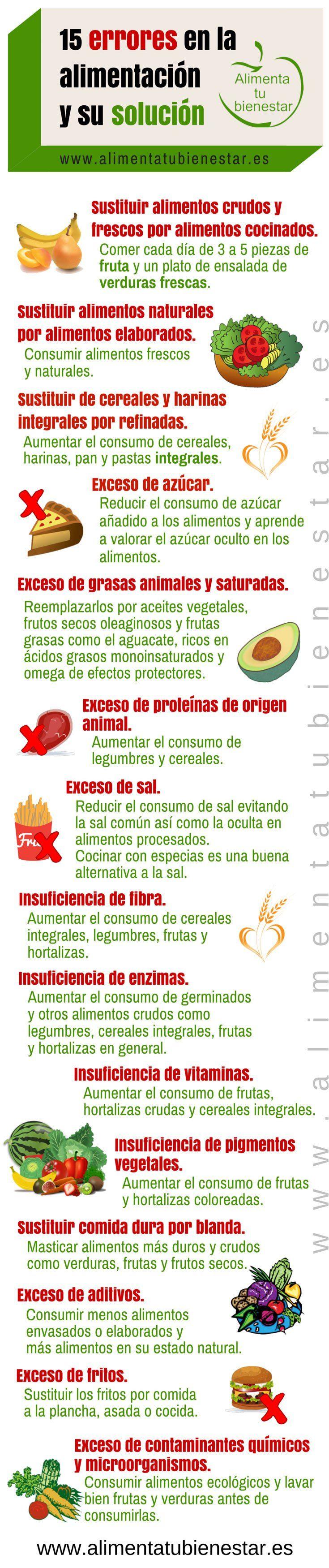 Recogemos 15 errores frecuentes en la alimentación y en la dieta y aportamos soluciones con el fin de saber cómo llevar una alimentación saludable.