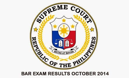 2014 Bar Exam results Philippines Bar Passers (M – N – O – P)